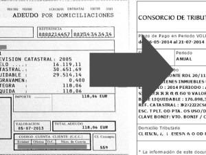 Detail der Wasser und Grundsteuerbelege vom Consorcio de Tributos lesen.
